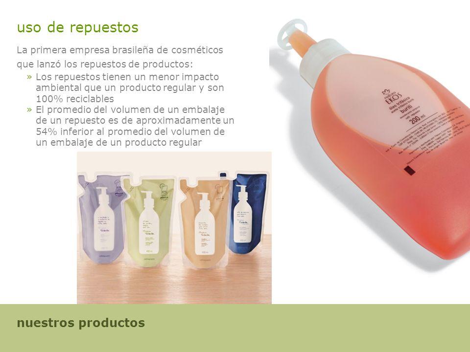 uso de repuestos La primera empresa brasileña de cosméticos que lanzó los repuestos de productos: »Los repuestos tienen un menor impacto ambiental que