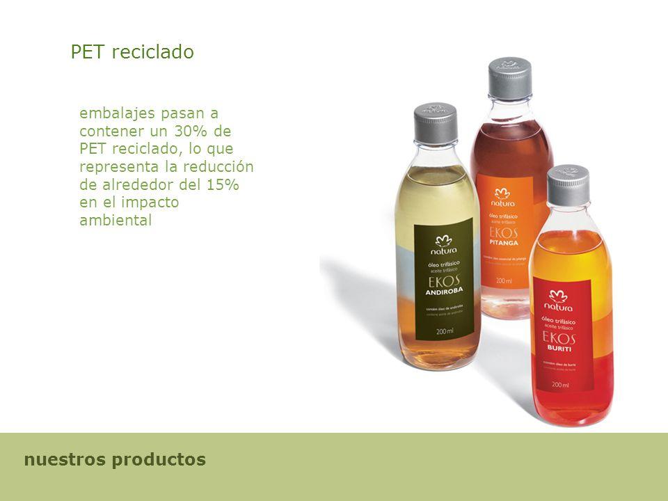 PET reciclado embalajes pasan a contener un 30% de PET reciclado, lo que representa la reducción de alrededor del 15% en el impacto ambiental nuestros productos
