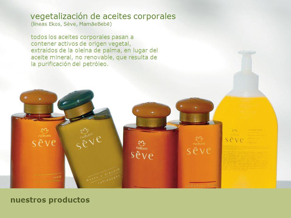 vegetalización de aceites corporales (líneas Ekos, Sève, MamãeBebê) todos los aceites corporales pasan a contener activos de origen vegetal, extraídos de la oleína de palma, en lugar del aceite mineral, no renovable, que resulta de la purificación del petróleo.