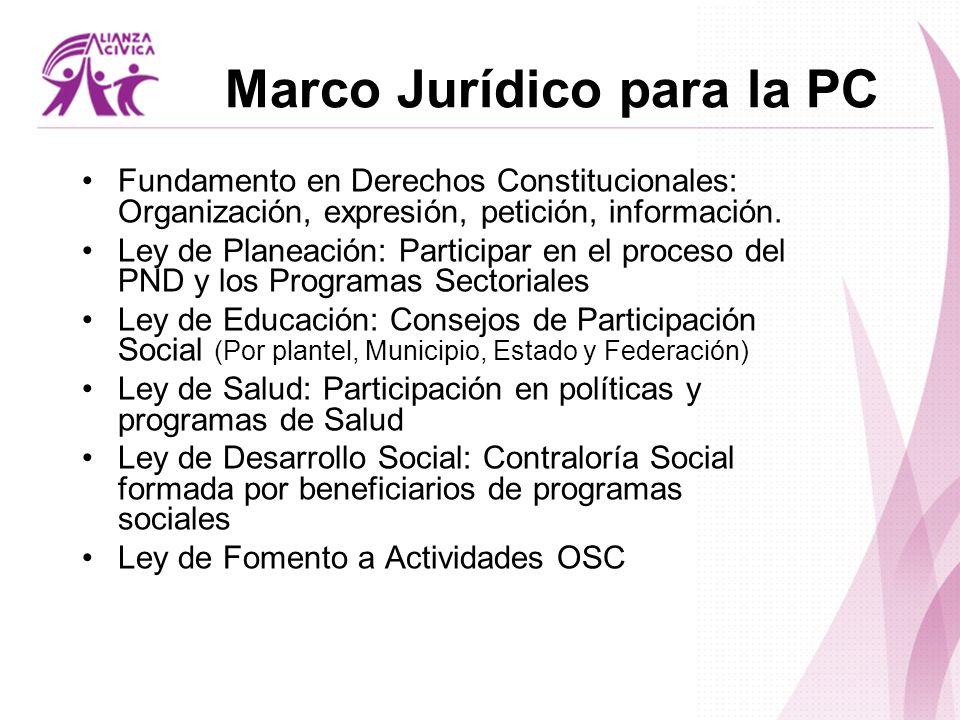 Marco Jurídico para la PC Fundamento en Derechos Constitucionales: Organización, expresión, petición, información. Ley de Planeación: Participar en el