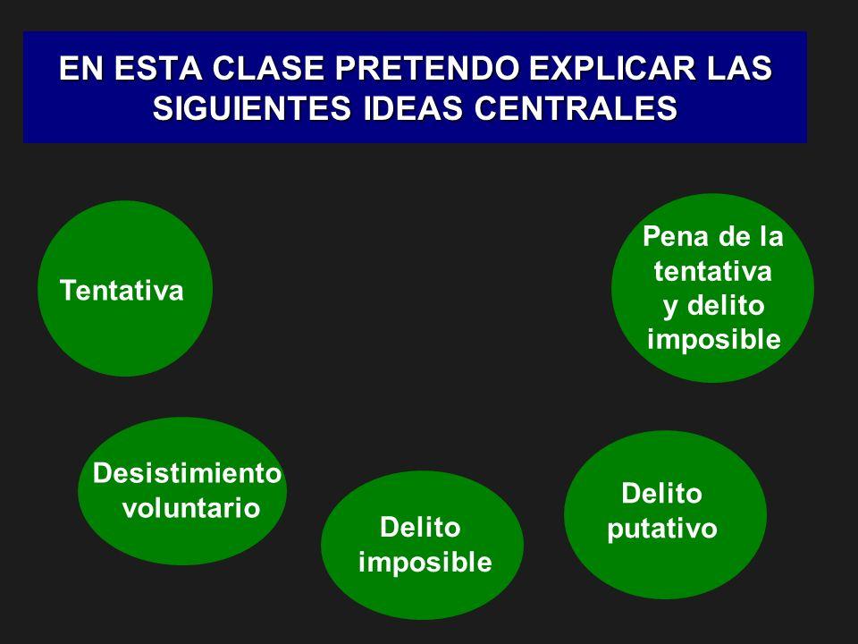 EN ESTA CLASE PRETENDO EXPLICAR LAS SIGUIENTES IDEAS CENTRALES Tentativa Desistimiento voluntario Delito imposible Delito putativo Pena de la tentativ