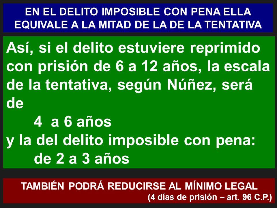 EN EL DELITO IMPOSIBLE CON PENA ELLA EQUIVALE A LA MITAD DE LA DE LA TENTATIVA Así, si el delito estuviere reprimido con prisión de 6 a 12 años, la escala de la tentativa, según Núñez, será de 4 a 6 años y la del delito imposible con pena: de 2 a 3 años TAMBIÉN PODRÁ REDUCIRSE AL MÍNIMO LEGAL (4 días de prisión – art.