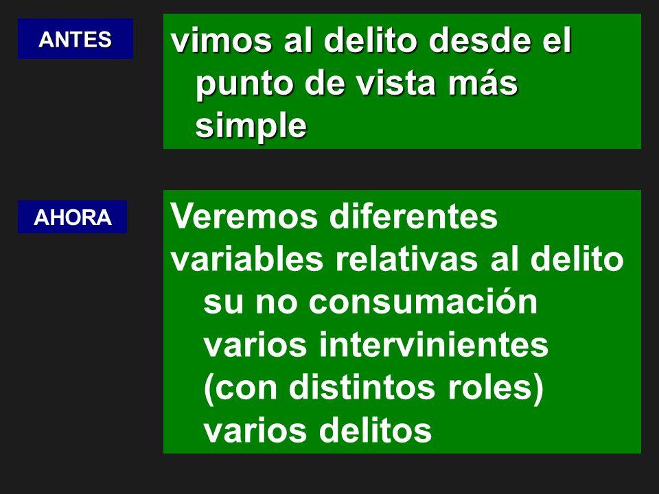 LAS DISTINTAS ETAPAS DEL DELITO, CALIDAD DE PARTICIPACION, O CANTIDAD DE DELITOS, SON FORMAS AMPLIADAS DE RESPONSABILIDAD PENAL