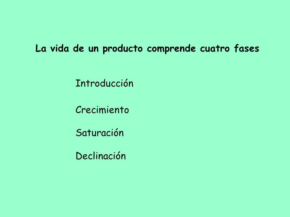 La vida de un producto comprende cuatro fases Introducción Crecimiento Saturación Declinación