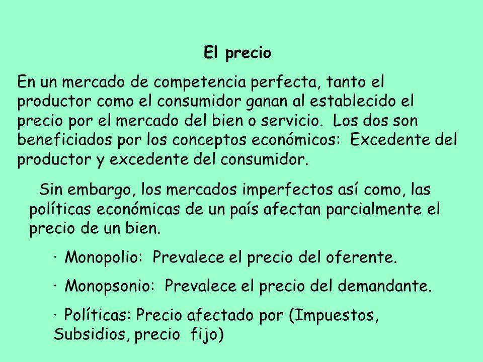 El precio En un mercado de competencia perfecta, tanto el productor como el consumidor ganan al establecido el precio por el mercado del bien o servic