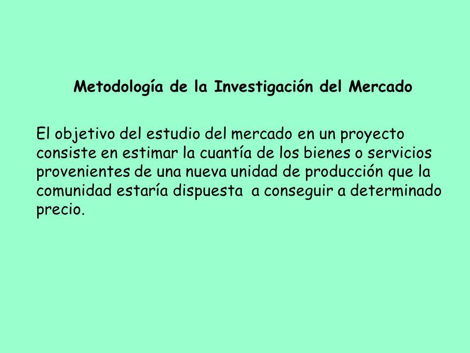 Metodología de la Investigación del Mercado El objetivo del estudio del mercado en un proyecto consiste en estimar la cuantía de los bienes o servicio