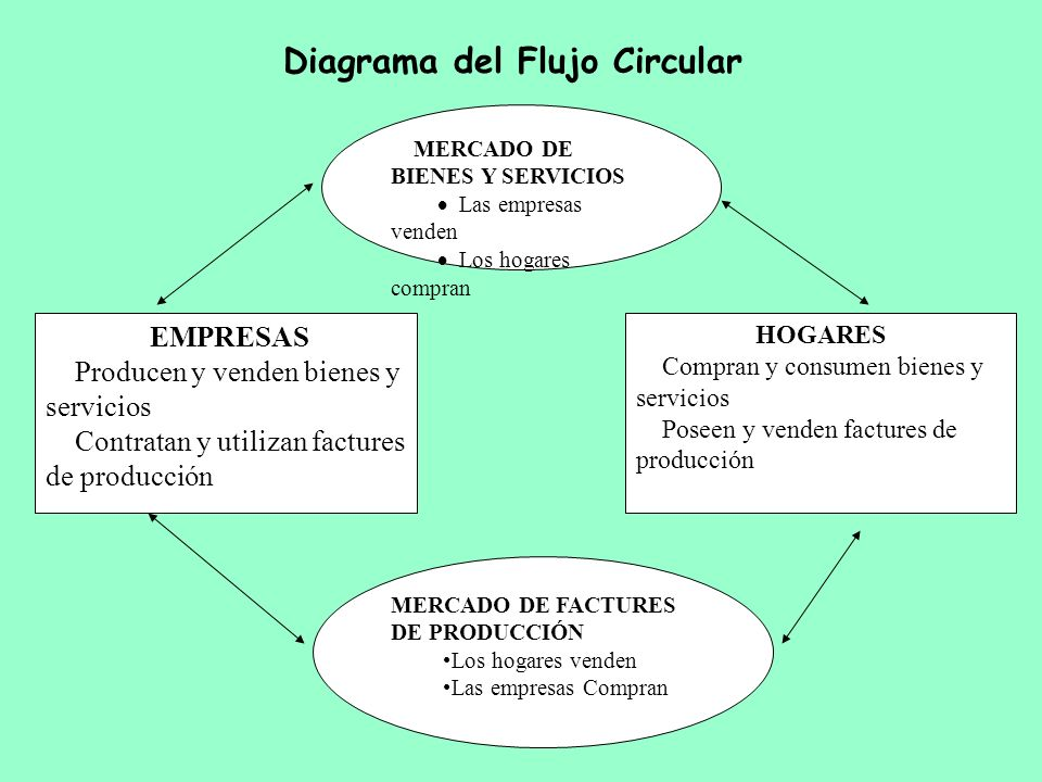 ANALISIS DE LA INFORMACIÓN Ø Definir con claridad las variables que deseamos estudiar.