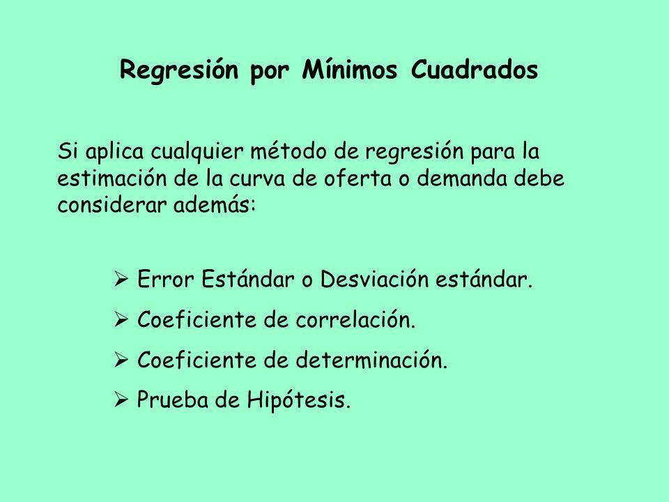 Regresión por Mínimos Cuadrados Si aplica cualquier método de regresión para la estimación de la curva de oferta o demanda debe considerar además: Err