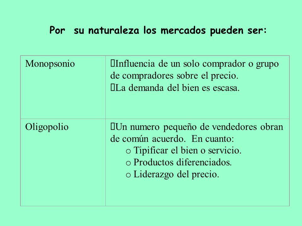 EL PRECIO DE LOS BIENES RELACIONADOS: De la competencia.