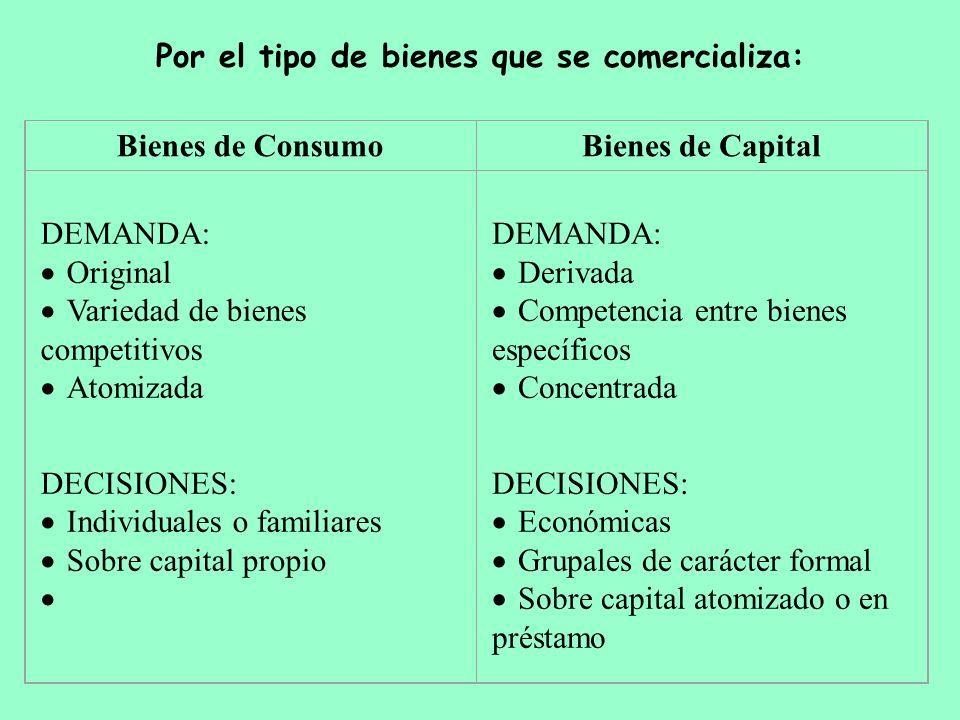Por el tipo de bienes que se comercializa: Bienes de ConsumoBienes de Capital DEMANDA: Original Variedad de bienes competitivos Atomizada DECISIONES: