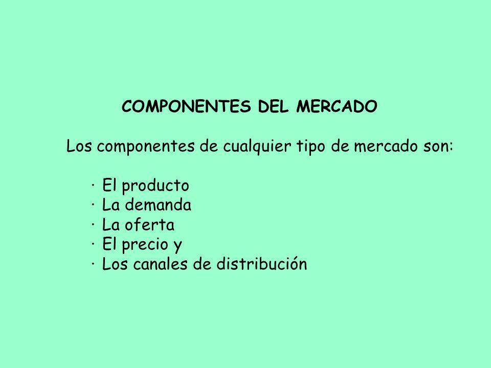 COMPONENTES DEL MERCADO Los componentes de cualquier tipo de mercado son: · El producto · La demanda · La oferta · El precio y · Los canales de distri
