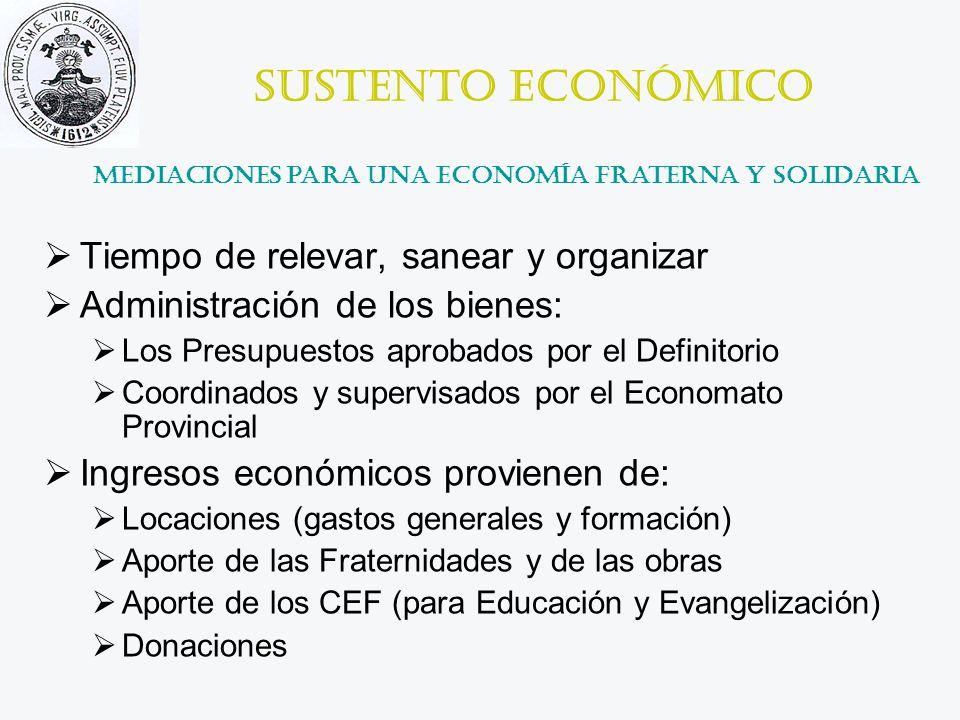 Sustento económico Tiempo de relevar, sanear y organizar Administración de los bienes: Los Presupuestos aprobados por el Definitorio Coordinados y sup