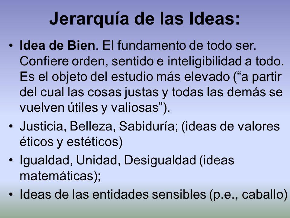 Jerarquía de las Ideas: Idea de Bien. El fundamento de todo ser. Confiere orden, sentido e inteligibilidad a todo. Es el objeto del estudio más elevad