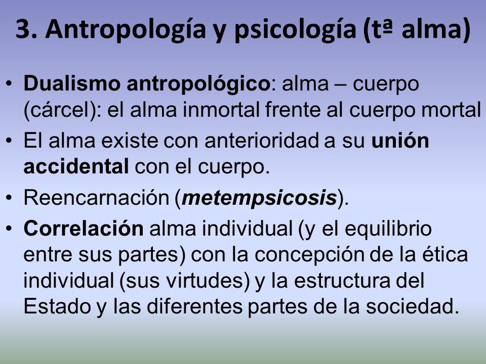 3. Antropología y psicología (tª alma) Dualismo antropológico: alma – cuerpo (cárcel): el alma inmortal frente al cuerpo mortal El alma existe con ant
