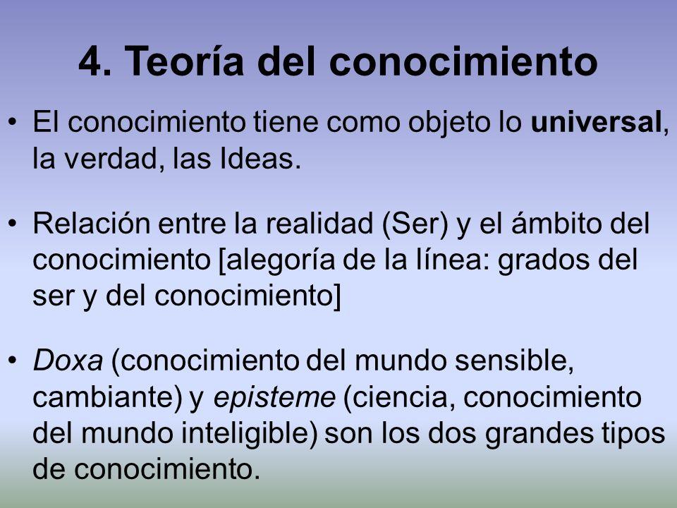 4. Teoría del conocimiento El conocimiento tiene como objeto lo universal, la verdad, las Ideas. Relación entre la realidad (Ser) y el ámbito del cono