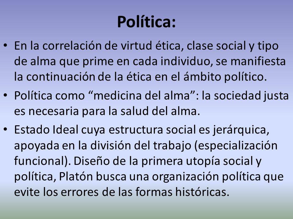 Política: En la correlación de virtud ética, clase social y tipo de alma que prime en cada individuo, se manifiesta la continuación de la ética en el