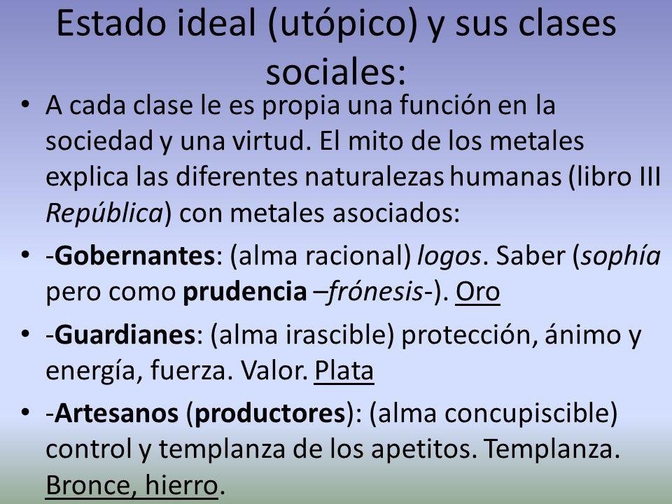 Estado ideal (utópico) y sus clases sociales: A cada clase le es propia una función en la sociedad y una virtud. El mito de los metales explica las di