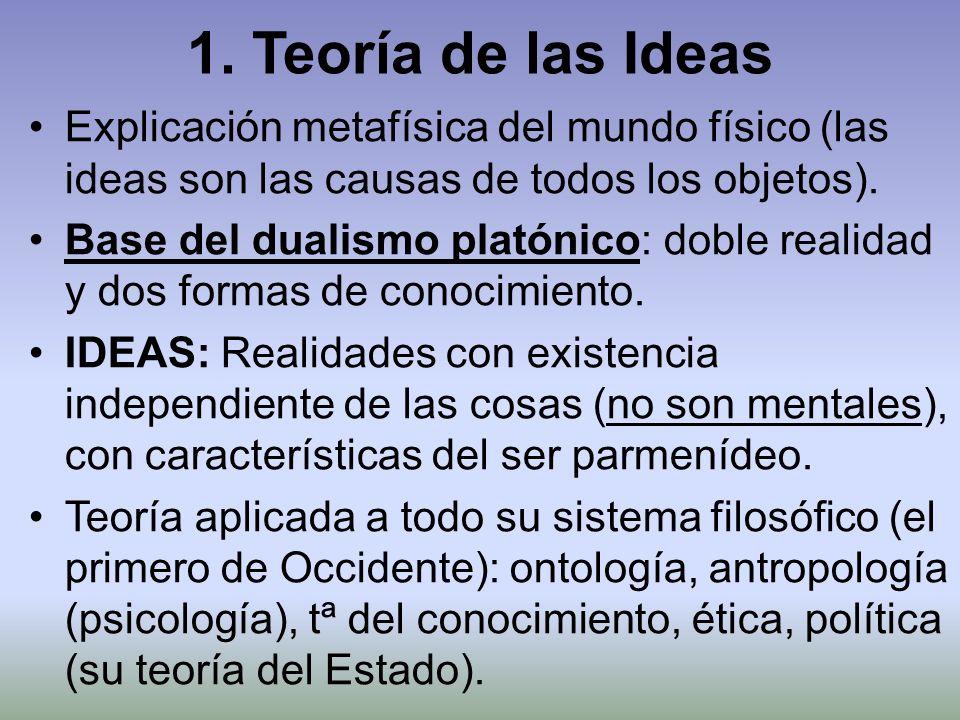 1. Teoría de las Ideas Explicación metafísica del mundo físico (las ideas son las causas de todos los objetos). Base del dualismo platónico: doble rea