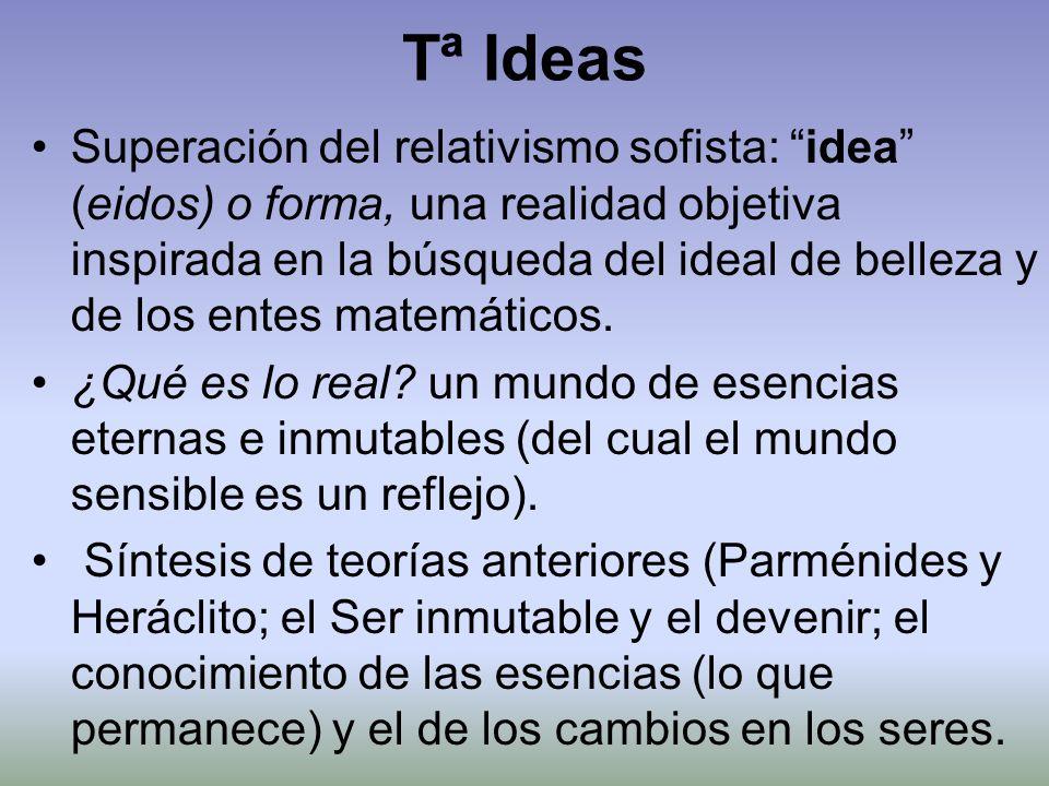 Tª Ideas Superación del relativismo sofista: idea (eidos) o forma, una realidad objetiva inspirada en la búsqueda del ideal de belleza y de los entes
