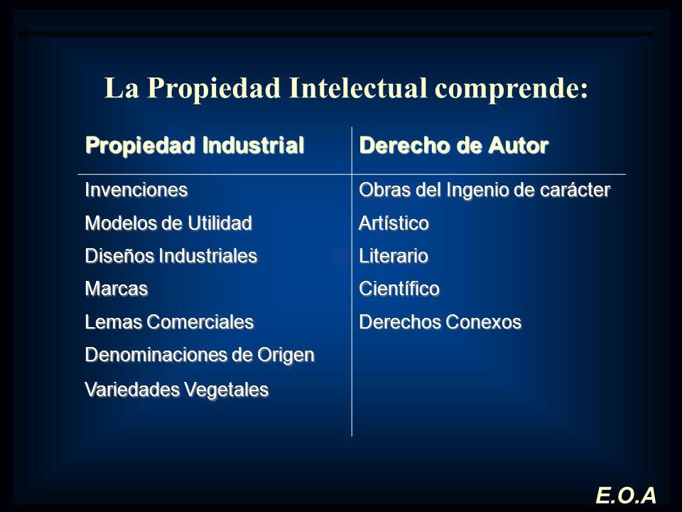 La Propiedad Intelectual comprende: Propiedad Industrial Derecho de Autor Invenciones Obras del Ingenio de carácter Modelos de Utilidad Artístico Dise