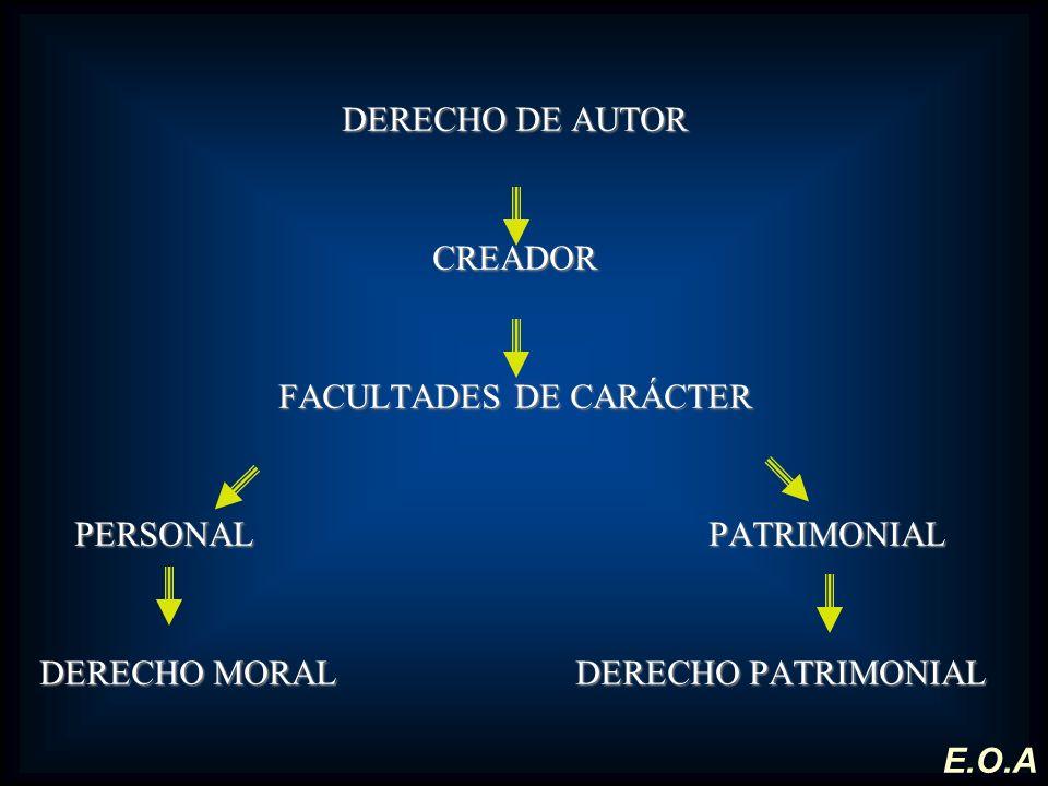 DERECHO DE AUTOR CREADOR FACULTADES DE CARÁCTER PERSONAL PATRIMONIAL PERSONAL PATRIMONIAL DERECHO MORAL DERECHO PATRIMONIAL E.O.A