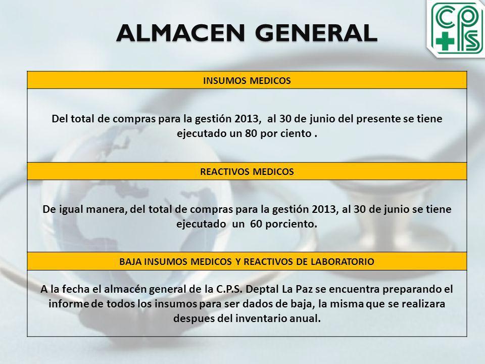 ALMACEN GENERAL INSUMOS MEDICOS Del total de compras para la gestión 2013, al 30 de junio del presente se tiene ejecutado un 80 por ciento. REACTIVOS