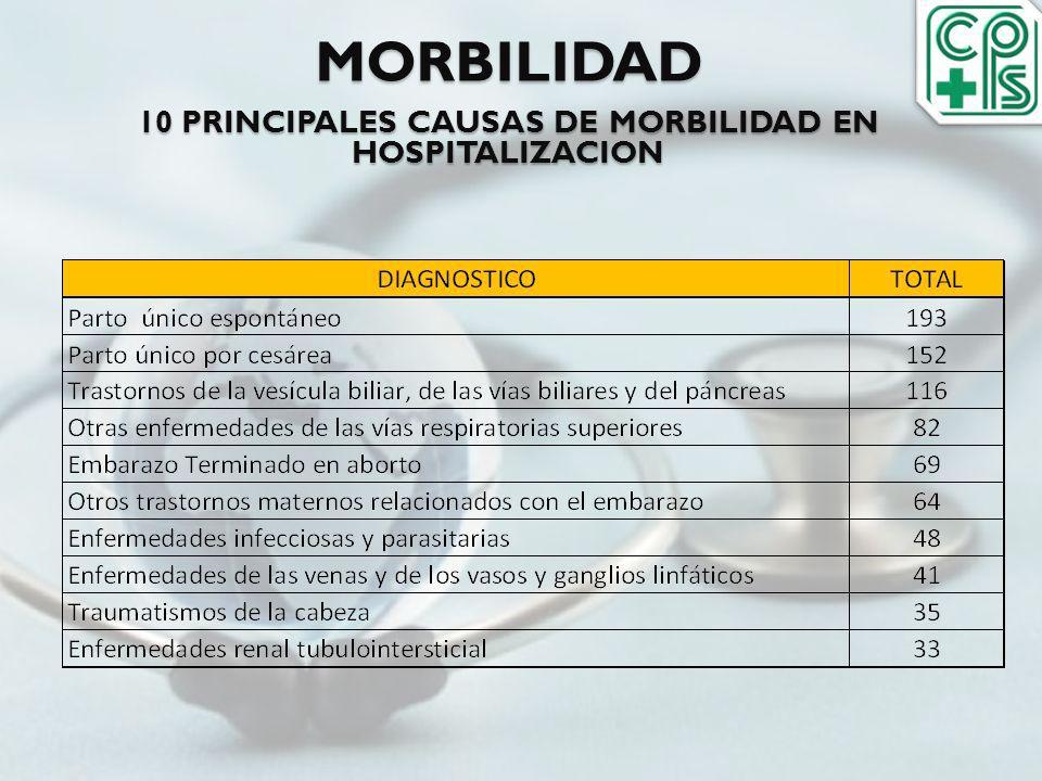 MORBILIDAD 10 PRINCIPALES CAUSAS DE MORBILIDAD EN HOSPITALIZACION