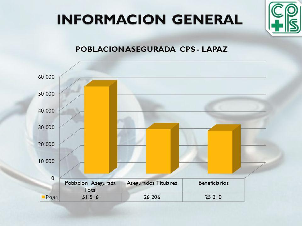 FARMACIA TUBOS Y FRASCOSCONCENTRACIONCANTIDAD 1.DEXTROMETORFANO BROMOH.10 mg./5ml.5.135 2.