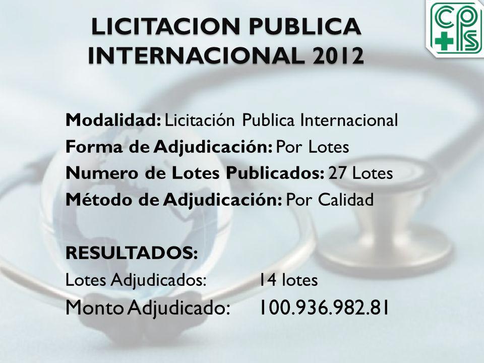LICITACION PUBLICA INTERNACIONAL 2012 Modalidad: Licitación Publica Internacional Forma de Adjudicación: Por Lotes Numero de Lotes Publicados: 27 Lote