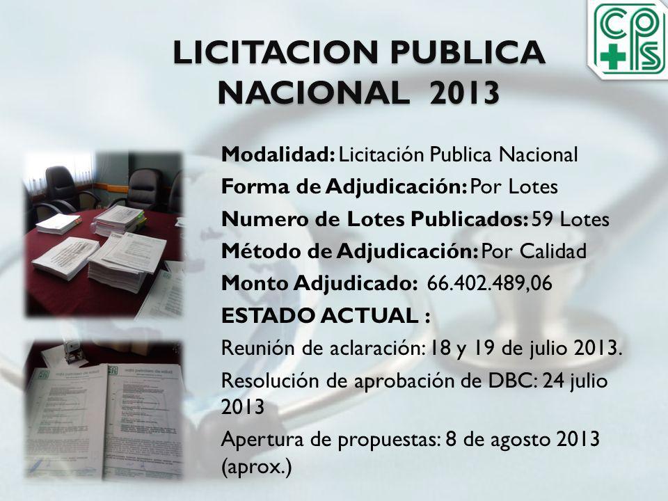 LICITACION PUBLICA NACIONAL 2013 Modalidad: Licitación Publica Nacional Forma de Adjudicación: Por Lotes Numero de Lotes Publicados: 59 Lotes Método d
