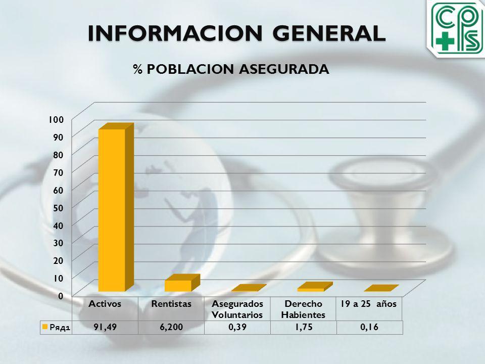 CAJA PETROLERA DE SALUD DPTAL LA PAZ ESTADO DE RESULTADOS AL30 DE JUNIO DEL 2013 (Expresado en Bolivianos)