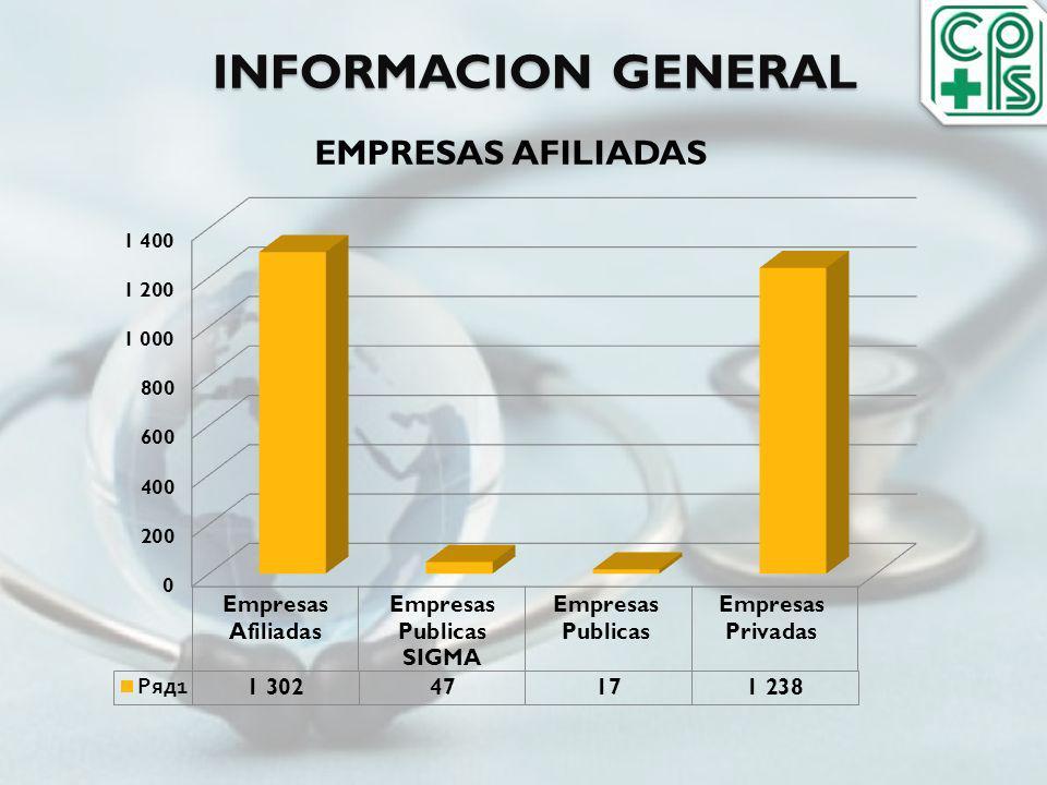 ALMACEN GENERAL INSUMOS MEDICOS Del total de compras para la gestión 2013, al 30 de junio del presente se tiene ejecutado un 80 por ciento.