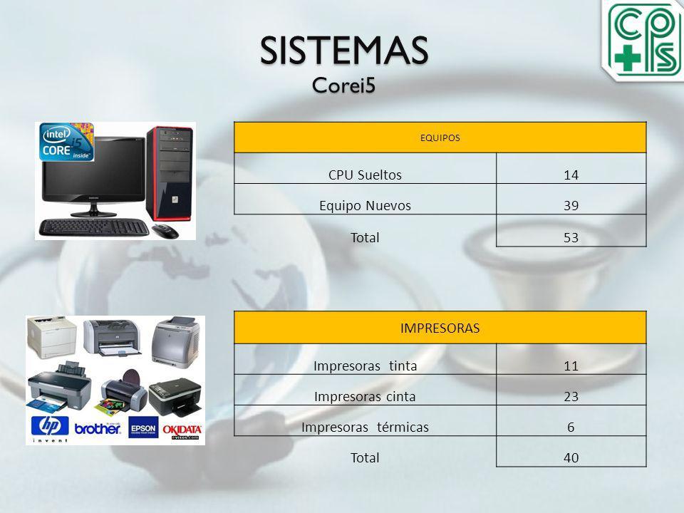SISTEMAS Corei5 EQUIPOS CPU Sueltos14 Equipo Nuevos39 Total53 IMPRESORAS Impresoras tinta11 Impresoras cinta23 Impresoras térmicas6 Total40