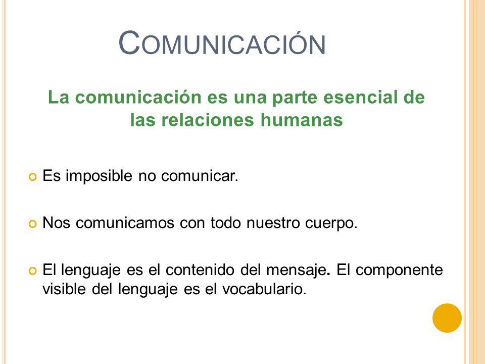 Es imposible no comunicar. Nos comunicamos con todo nuestro cuerpo. El lenguaje es el contenido del mensaje. El componente visible del lenguaje es el