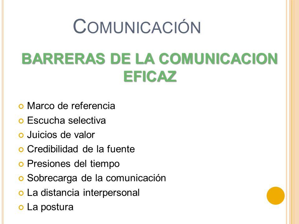 BARRERAS DE LA COMUNICACION EFICAZ Marco de referencia Escucha selectiva Juicios de valor Credibilidad de la fuente Presiones del tiempo Sobrecarga de