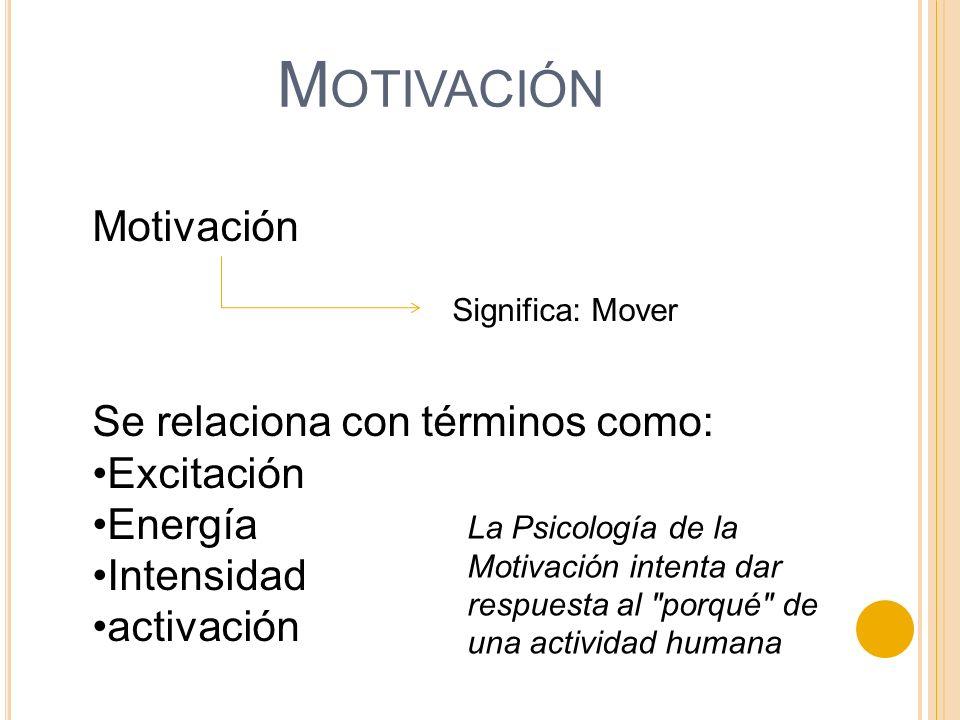 Motivación Significa: Mover Se relaciona con términos como: Excitación Energía Intensidad activación La Psicología de la Motivación intenta dar respue