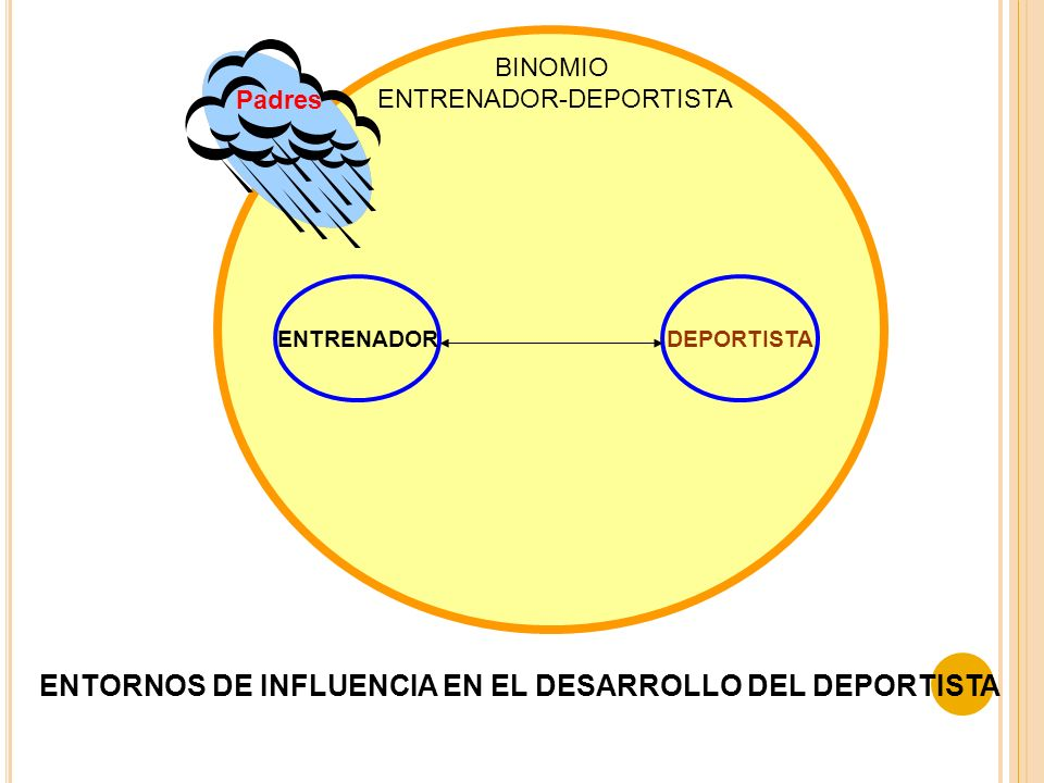 Individuales: Reto con uno mismo, reto con adversario, reto con el medio.