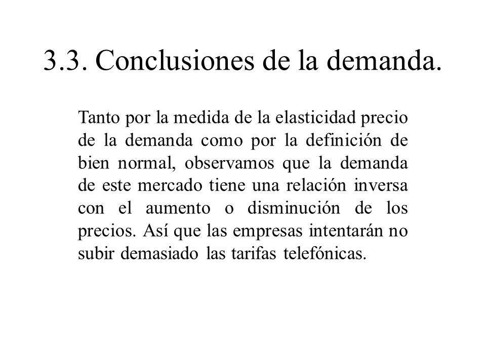 3.3.Conclusiones de la demanda.