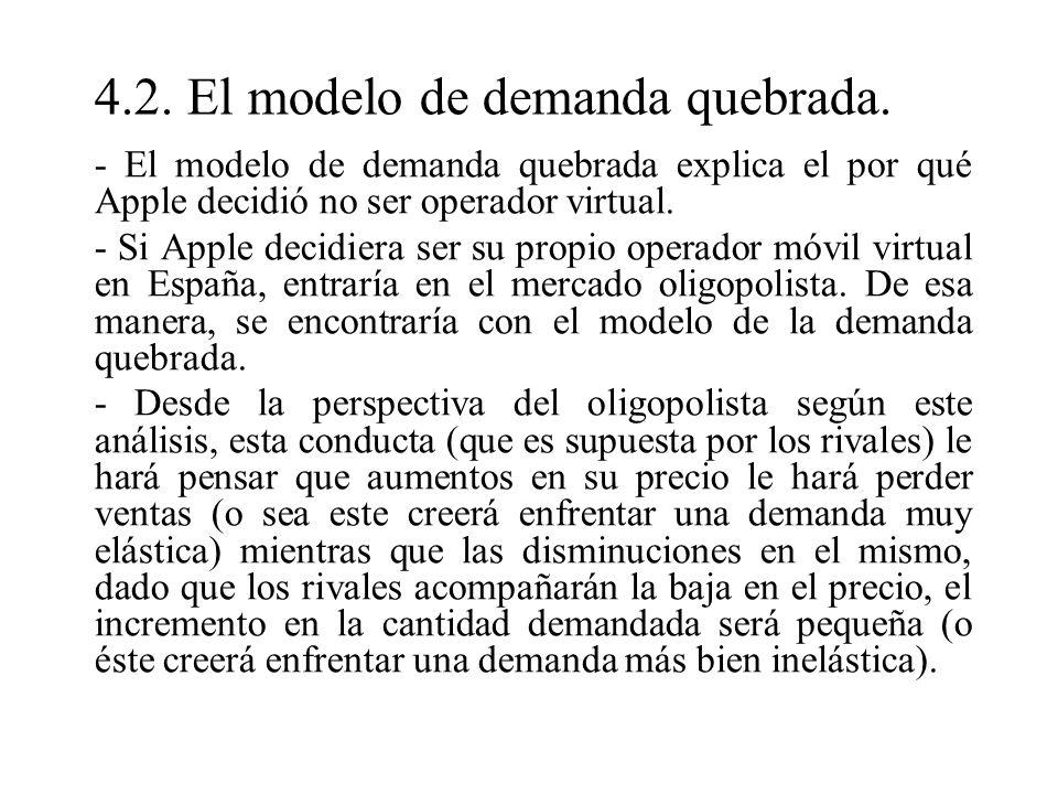 4.2.El modelo de demanda quebrada.