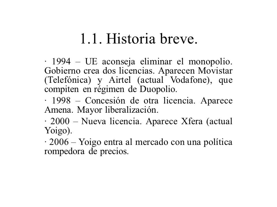 1.1.Historia breve. · 1994 – UE aconseja eliminar el monopolio.