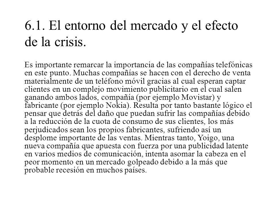 6.1.El entorno del mercado y el efecto de la crisis.