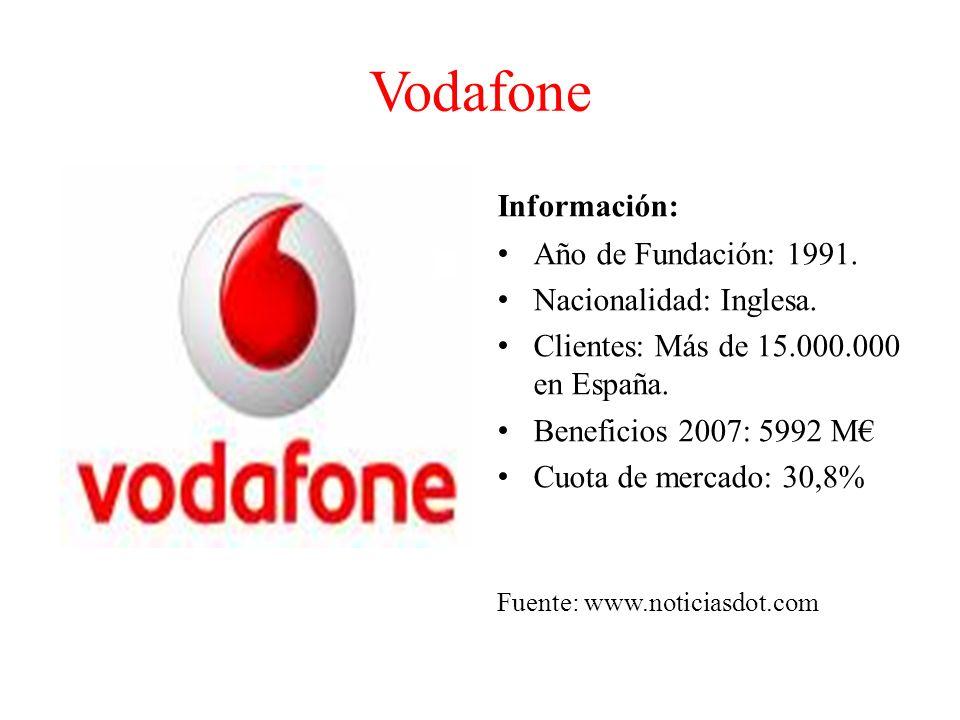 Vodafone Información: Año de Fundación: 1991.Nacionalidad: Inglesa.