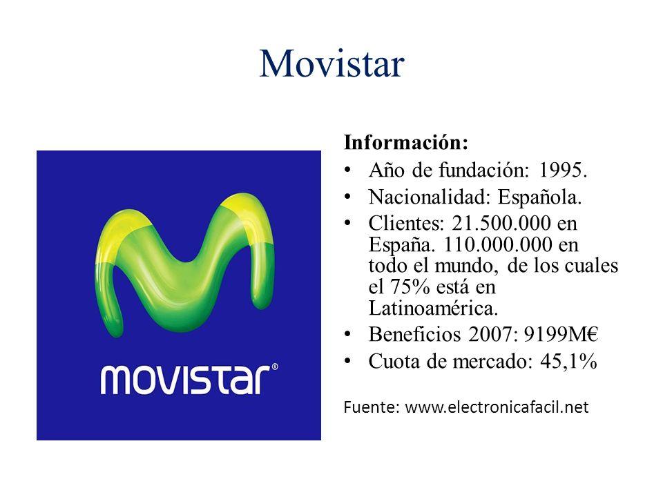 Movistar Información: Año de fundación: 1995.Nacionalidad: Española.