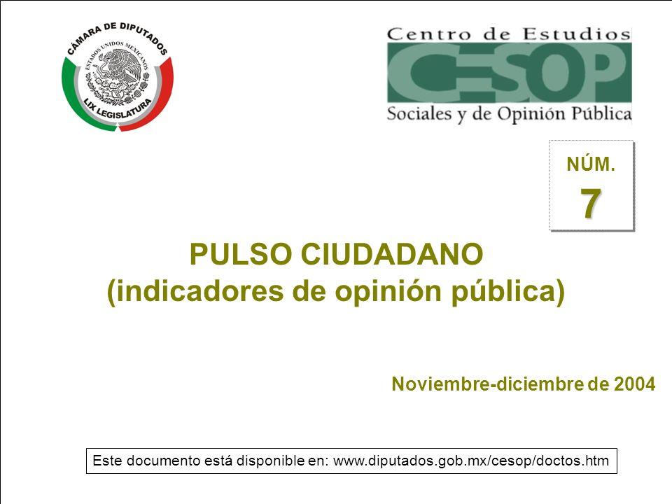 --1-- PULSO CIUDADANO (indicadores de opinión pública) Noviembre-diciembre de 2004 7 NÚM. 7 Este documento está disponible en: www.diputados.gob.mx/ce