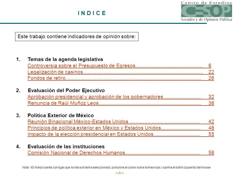 --4-- I N D I C E Este trabajo contiene indicadores de opinión sobre: 1.Temas de la agenda legislativa Controversia sobre el Presupuesto de Egresos...
