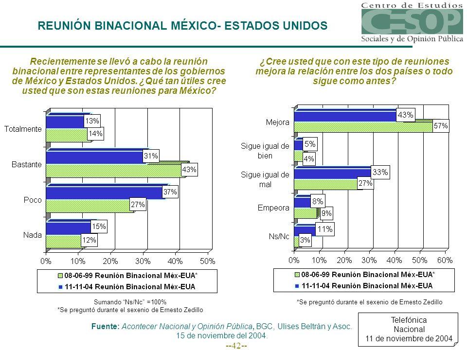 --42-- REUNIÓN BINACIONAL MÉXICO- ESTADOS UNIDOS Recientemente se llevó a cabo la reunión binacional entre representantes de los gobiernos de México y
