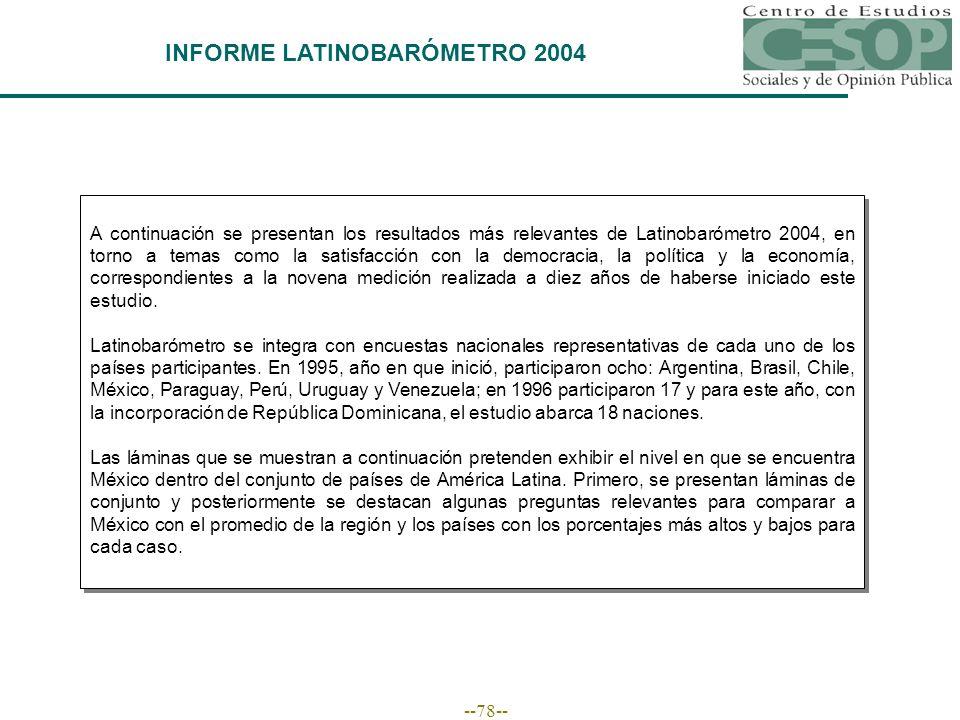 --78-- INFORME LATINOBARÓMETRO 2004 A continuación se presentan los resultados más relevantes de Latinobarómetro 2004, en torno a temas como la satisf
