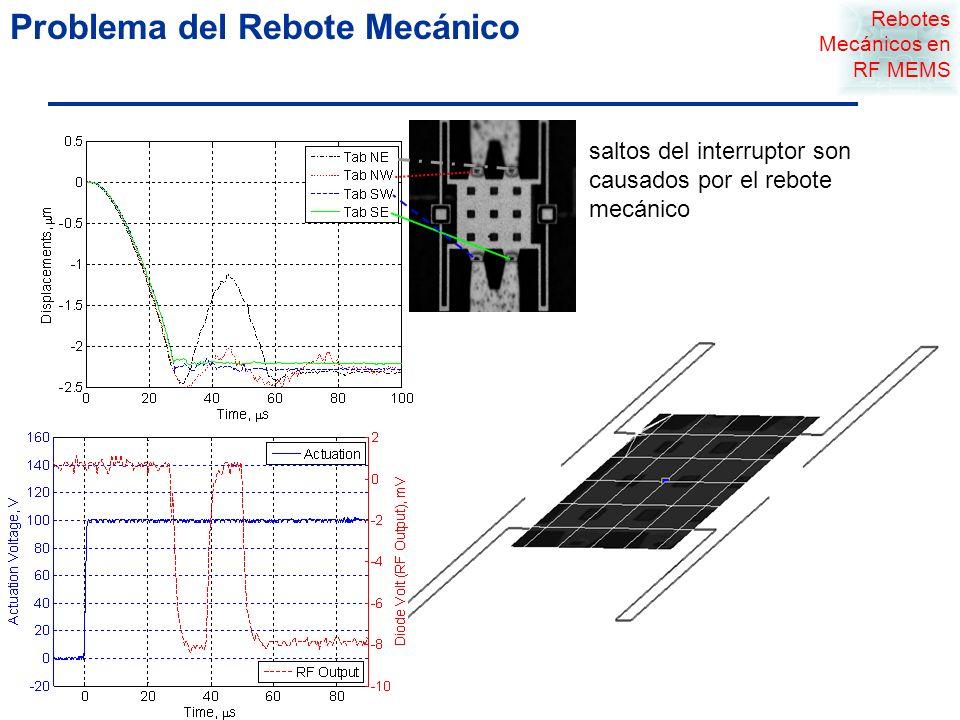 MEMS Examples Page 14 © 2009 Sandia National Laboratories Mediciones Mecánicas Dinámicas Laser Doppler vibrometer (LDV) (Velocímetro Doppler Láser) en el tren óptico del microscopio LDV mide el movimiento del interruptor fuera del plano.