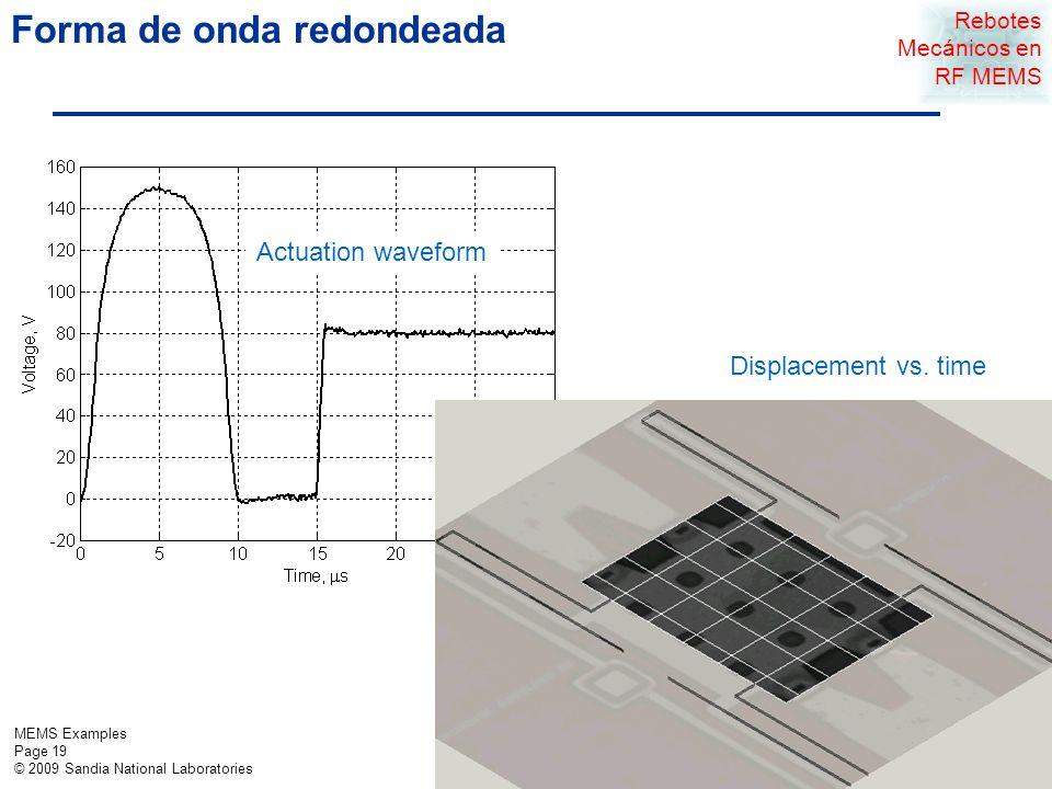 MEMS Examples Page 18 © 2009 Sandia National Laboratories Aterrizaje Suave con una forma de onda rectangular Mejora con respecto a la forma de onda escalón Respuesta sensible al timing:.