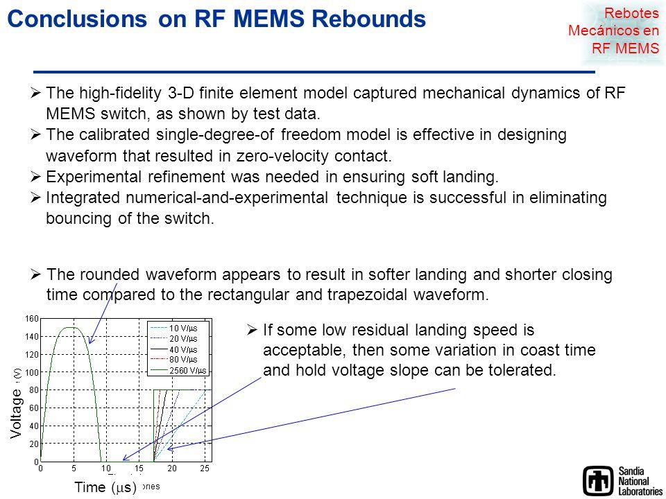 MEMS Examples Page 20 © 2009 Sandia National Laboratories Modelo 3D con forma de onda redondeada Predicción del modelo se compara bien con el desplazamiento del interruptor con la forma de onda redondeada.